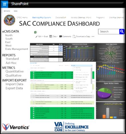 SAC Compliance